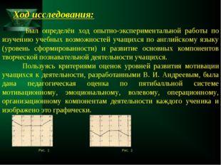 Ход исследования: Был определён ход опытно-экспериментальной работы по изучен