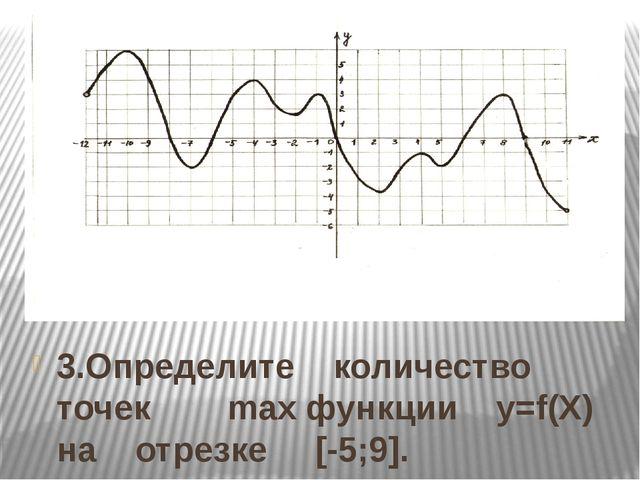 3.Определите количество точек max функции y=f(Х) на отрезке [-5;9].