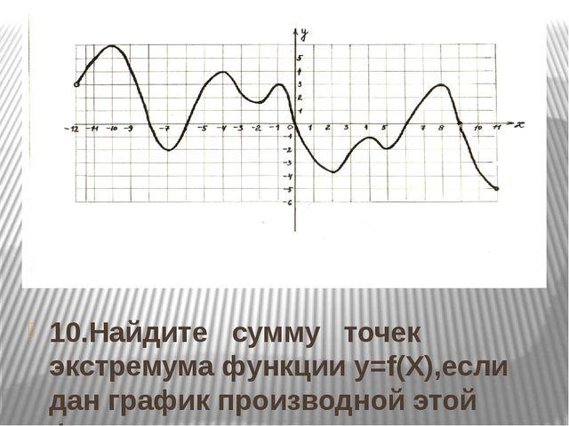 10.Найдите сумму точек экстремума функции y=f(Х),если дан график производной...