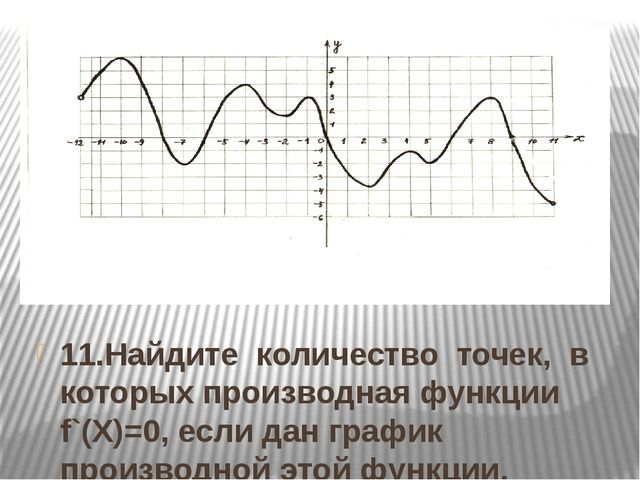 11.Найдите количество точек, в которых производная функции f`(Х)=0, если дан...