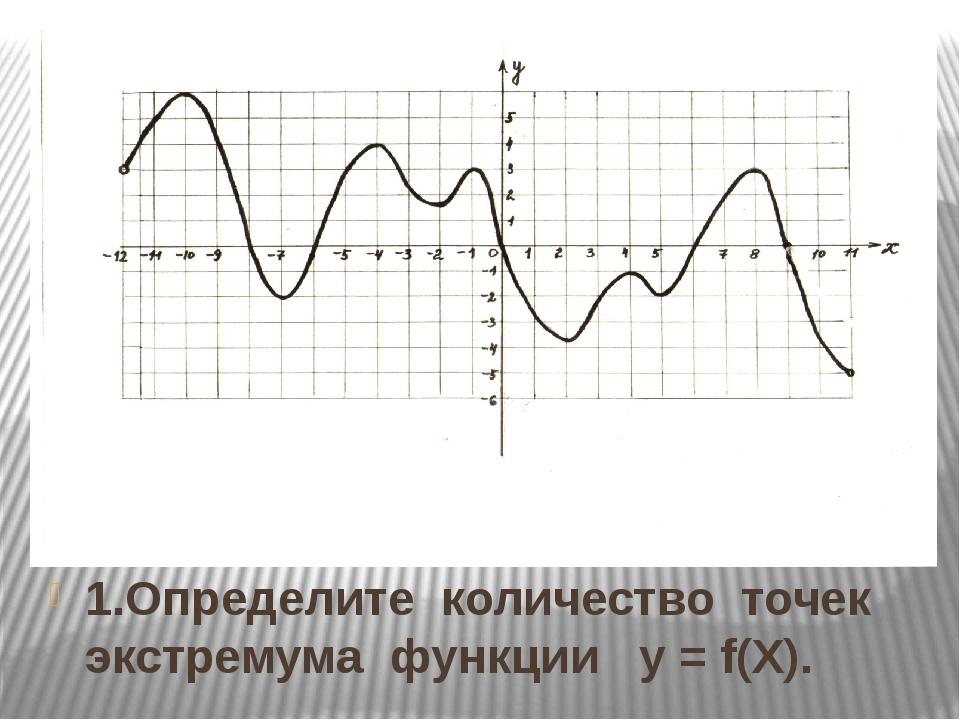 1.Определите количество точек экстремума функции y = f(Х).