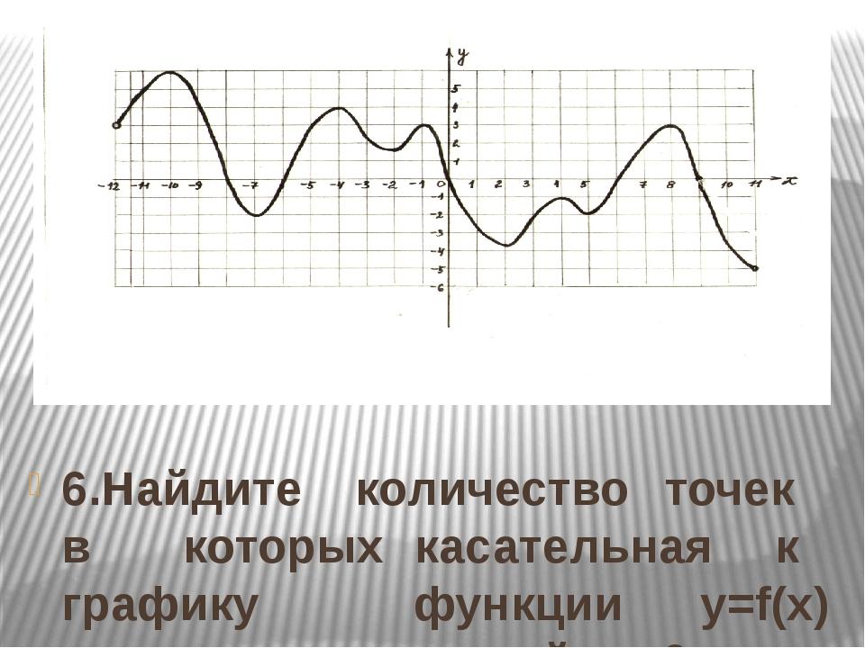 6.Найдите количество точек в которых касательная к графику функции y=f(x) пар...