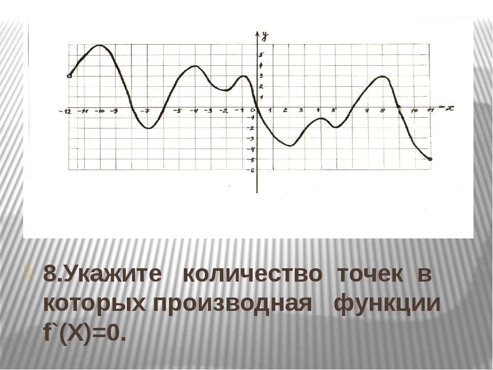 8.Укажите количество точек в которых производная функции f`(Х)=0.
