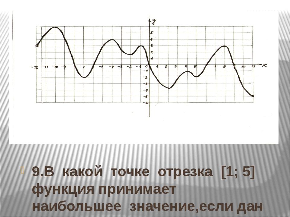 9.В какой точке отрезка [1; 5] функция принимает наибольшее значение,если дан...