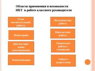 Области применения и возможности ИКТ в работе классного руководителя План вос
