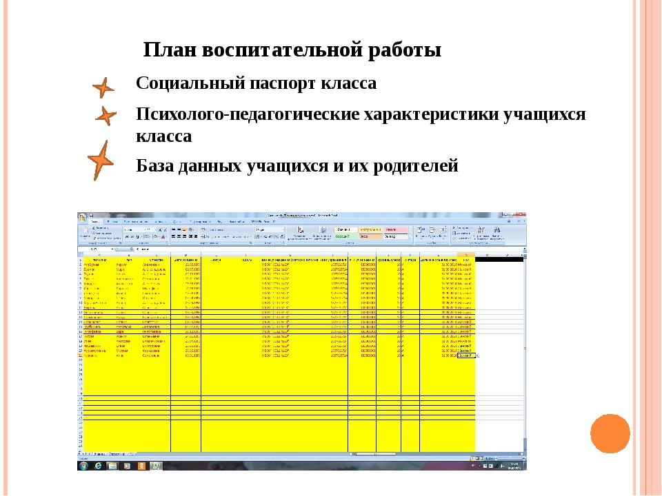План воспитательной работы Социальный паспорт класса Психолого-педагогически...