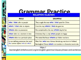 Grammar Practice http://www.englishexercises.org/makeagame/viewgame.asp?id=8