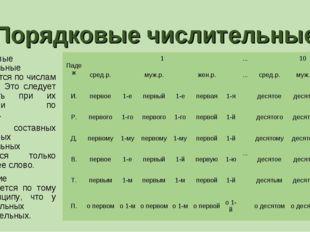 Порядковые числительные Порядковые числительные изменяются по числам и родам.