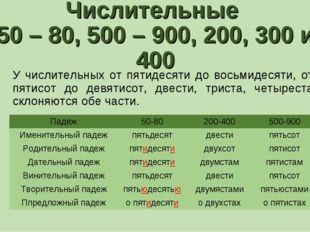 Числительные 50 – 80, 500 – 900, 200, 300 и 400 У числительных от пятидесяти
