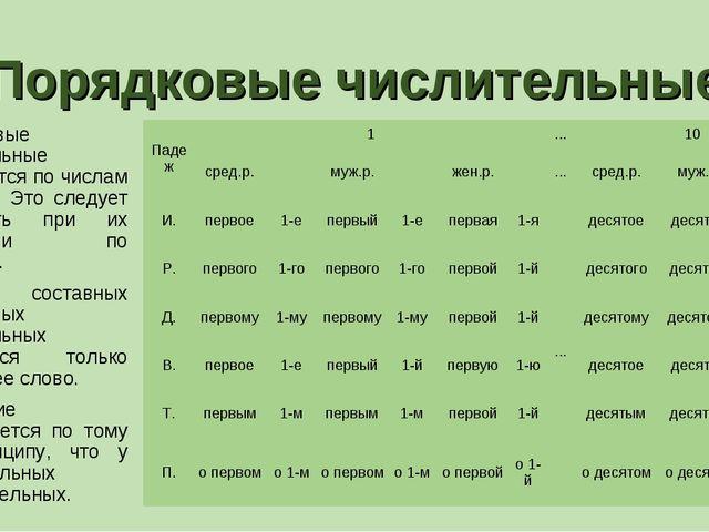 Порядковые числительные Порядковые числительные изменяются по числам и родам....