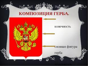 КОМПОЗИЦИЯ ГЕРБА. Оконечность Основная фигура герба Щитодержатель