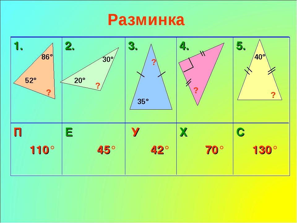Разминка 52° 86° ? 20° 30° ? 35° 40° ? ? ? 1.2.3.4.5. П 110° Е 45° У 42...