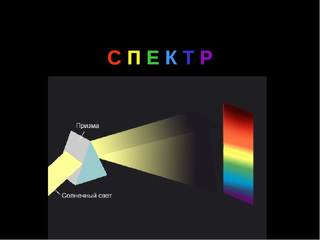 С П Е К Т Р