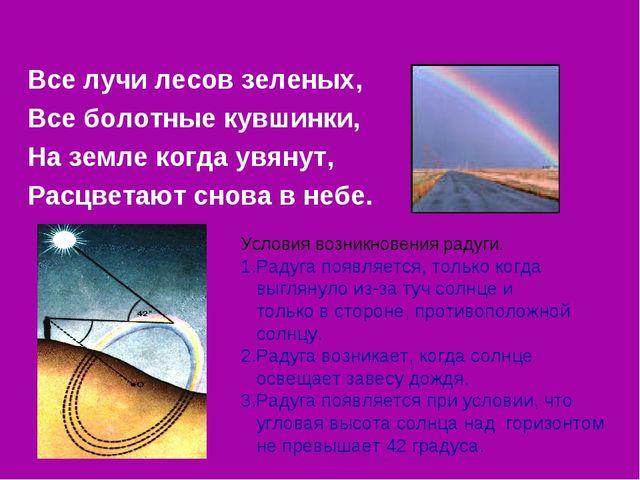 Условия возникновения радуги: 1.Радуга появляется, только когда выглянуло из-...