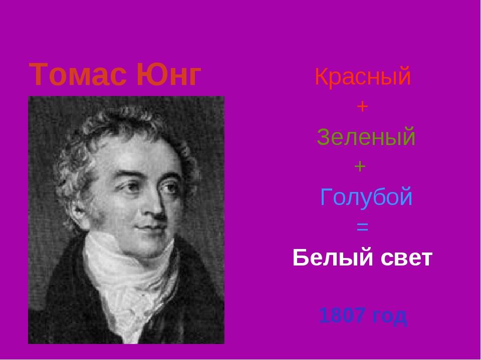 Томас Юнг Красный + Зеленый + Голубой = Белый свет 1807 год