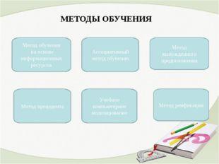 МЕТОДЫ ОБУЧЕНИЯ Метод обучения на основе информационных ресурсов Ассоциативны