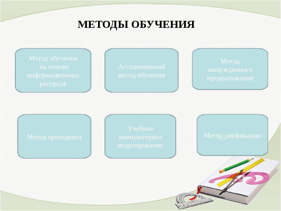 МЕТОДЫ ОБУЧЕНИЯ Метод обучения на основе информационных ресурсов Ассоциативны...