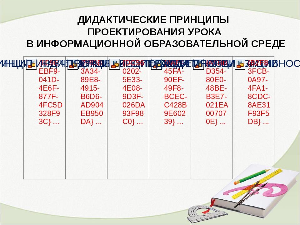 ДИДАКТИЧЕСКИЕ ПРИНЦИПЫ ПРОЕКТИРОВАНИЯ УРОКА В ИНФОРМАЦИОННОЙ ОБРАЗОВАТЕЛЬНОЙ...