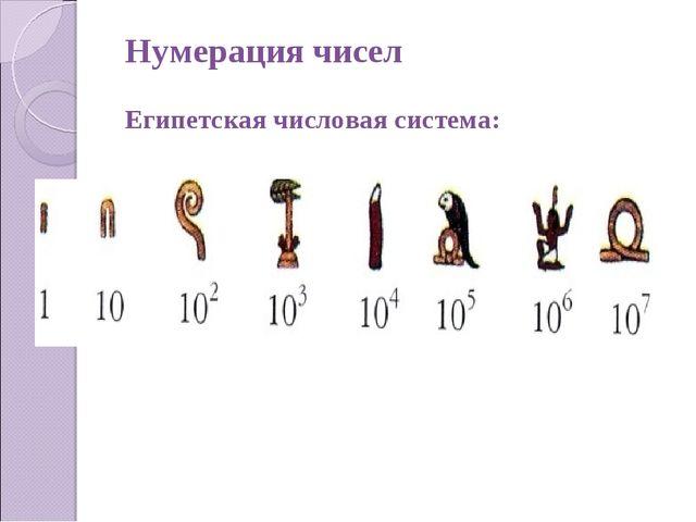 Нумерация чисел Египетская числовая система: