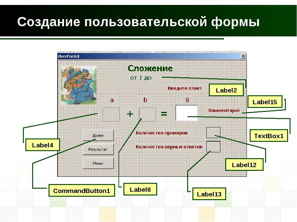 Создание пользовательской формы Label6 Label4 TextBox1 CommandButton1 Label2...