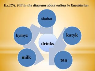 shubat kymyz milk katyk tea Ex.17A. Fill in the diagram about eating in Kaza