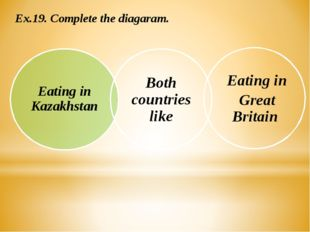 Ex.19. Complete the diagaram. Eating in Kazakhstan Both countries like Eating