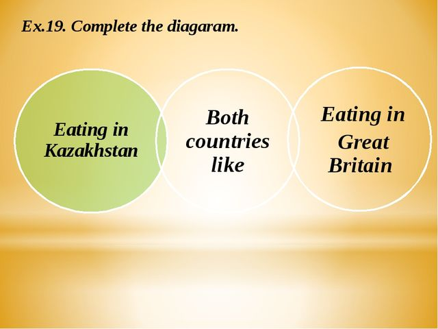 Ex.19. Complete the diagaram. Eating in Kazakhstan Both countries like Eating...