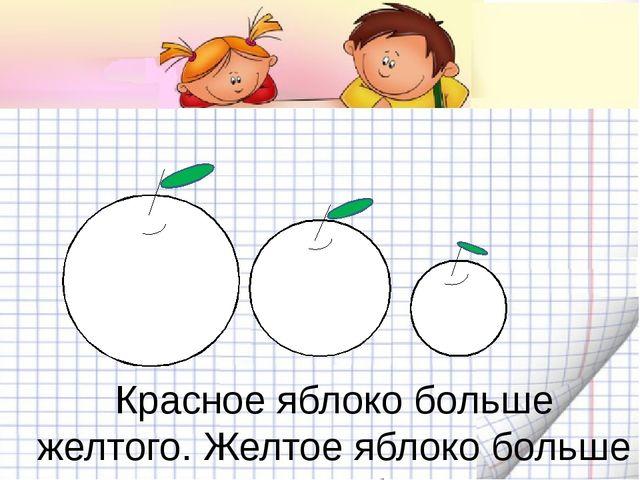 Красное яблоко больше желтого. Желтое яблоко больше зеленого. Какое яблоко м...