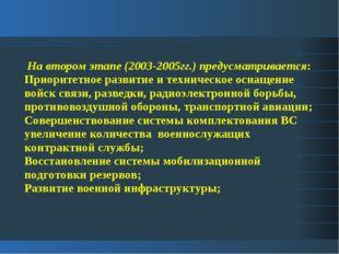 На втором этапе (2003-2005гг.) предусматривается: Приоритетное развитие и те