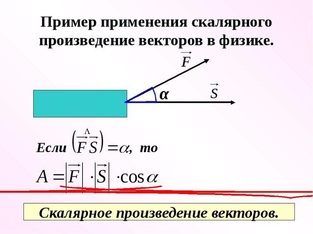 Пример применения скалярного произведение векторов в физике. α Если , то Скал...