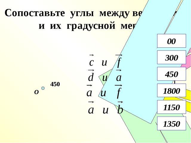 Сопоставьте углы между векторами и их градусной мерой. О 450 1350 450 1800 00...