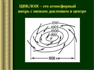 ЦИКЛОН – это атмосферный вихрь с низким давлением в центре