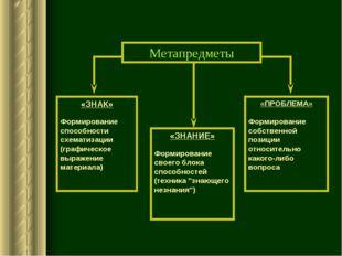 Метапредметы «ЗНАК» Формирование способности схематизации (графическое выраже