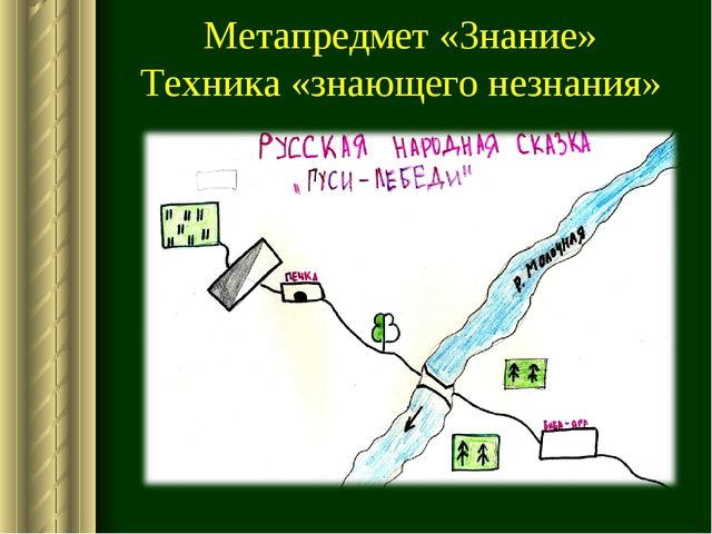Метапредмет «Знание» Техника «знающего незнания»