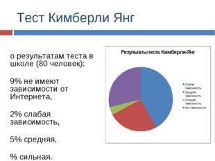 Тест Кимберли Янг По результатам теста в школе (80 человек): 29% не имеют зав