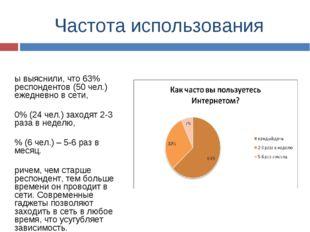 Частота использования Мы выяснили, что 63% респондентов (50 чел.) ежедневно в