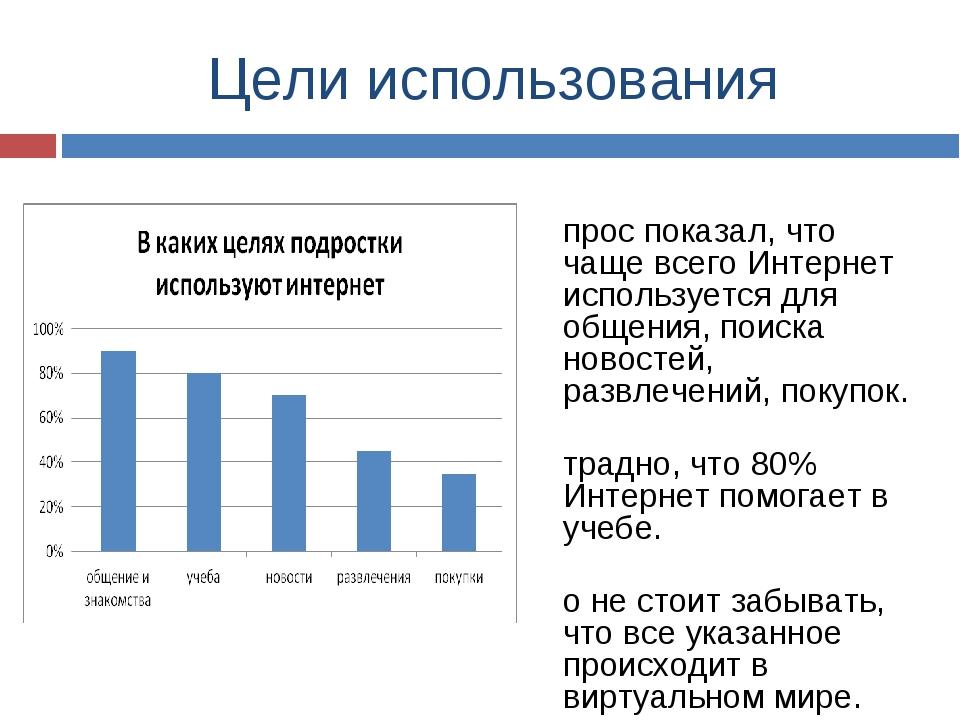 Цели использования Опрос показал, что чаще всего Интернет используется для об...