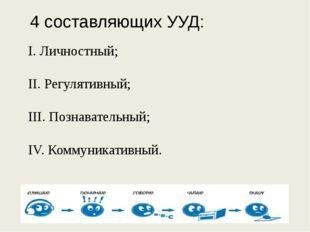 I. Личностный; II. Регулятивный; III. Познавательный;  IV. Коммуникативн