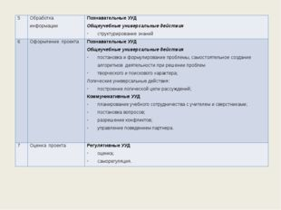 5 Обработка информации Познавательные УУД Общеучебныеуниверсальные действия