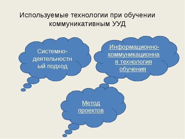 Используемые технологии при обучении коммуникативным УУД Системно-деятельност...