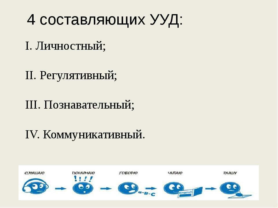 I. Личностный; II. Регулятивный; III. Познавательный;  IV. Коммуникативн...