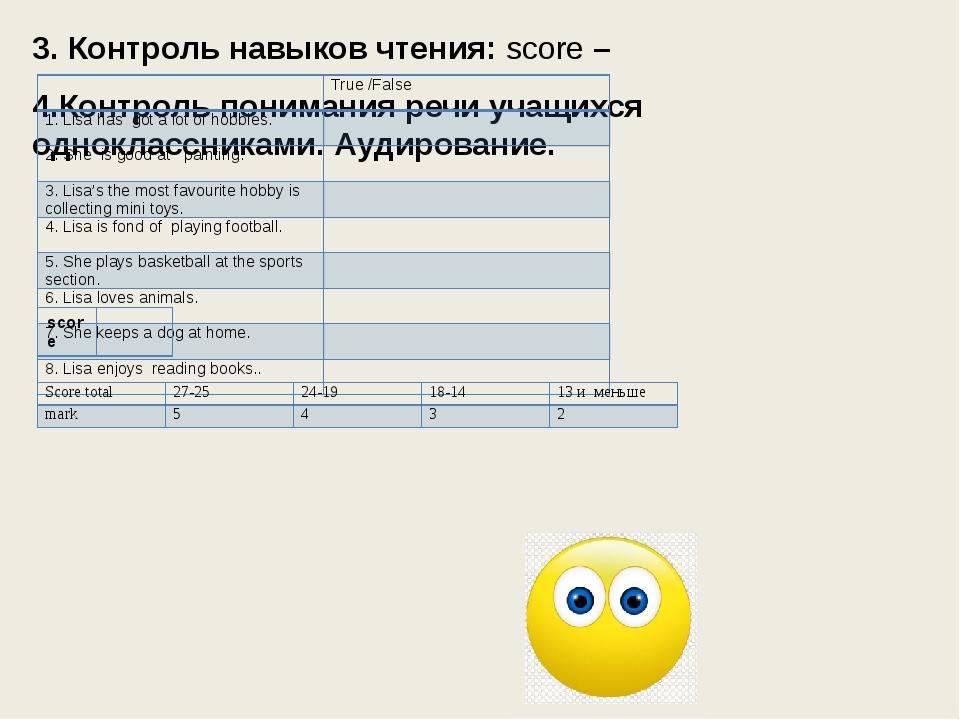 3. Контроль навыков чтения: score – 4.Контроль понимания речи учащихся однок...