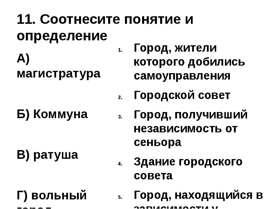 11. Соотнесите понятие и определение А) магистратура Б) Коммуна В) ратуша Г)...