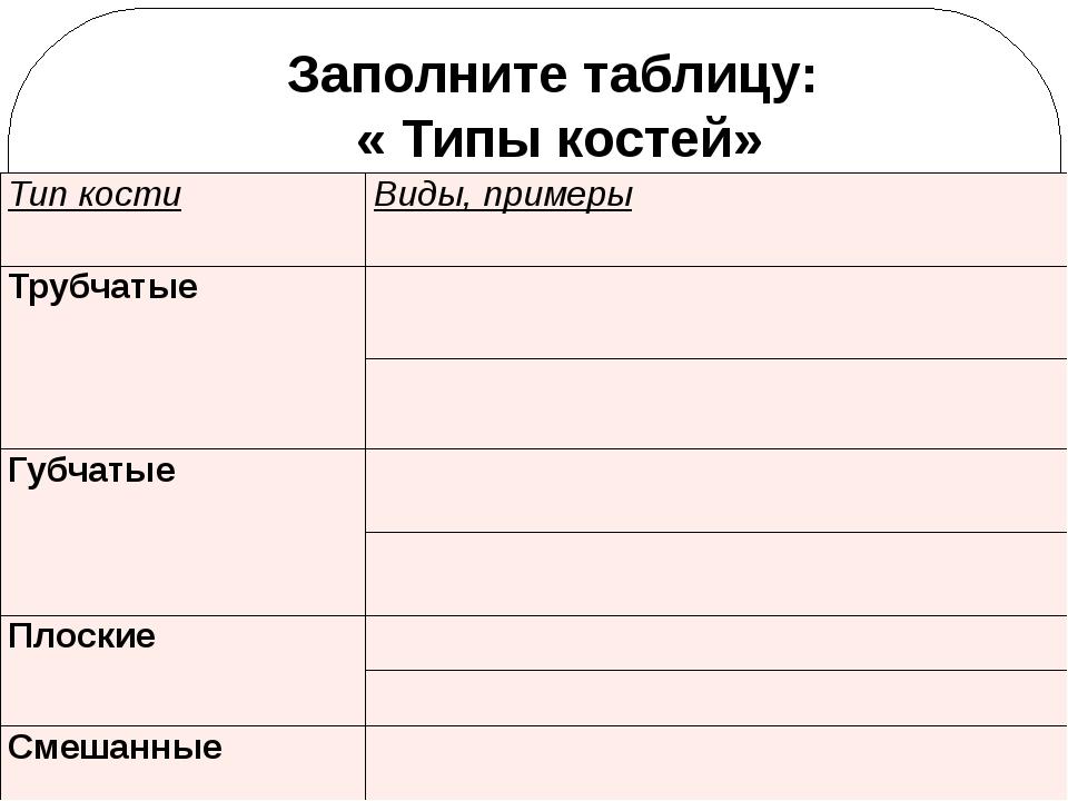 Заполните таблицу: « Типы костей» Тип кости Виды, примеры Трубчатые Губчатые...