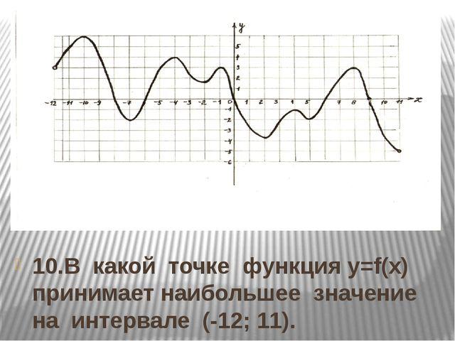 10.В какой точке функция y=f(x) принимает наибольшее значение на интервале (-...