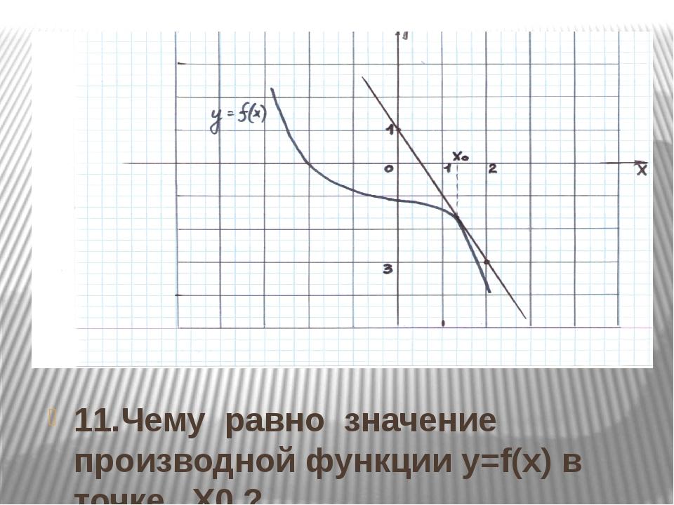 11.Чему равно значение производной функции y=f(x) в точке Х0 ?
