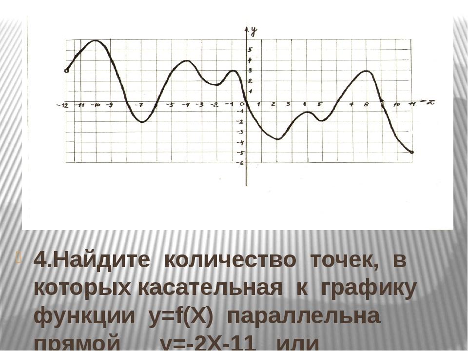 4.Найдите количество точек, в которых касательная к графику функции y=f(Х) па...