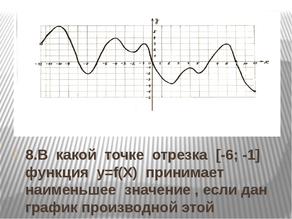 8.В какой точке отрезка [-6; -1] функция y=f(Х) принимает наименьшее значение...