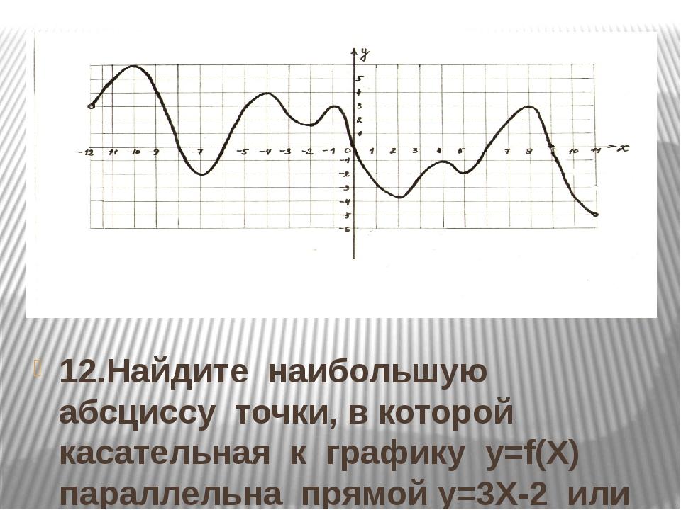 12.Найдите наибольшую абсциссу точки, в которой касательная к графику y=f(Х)...