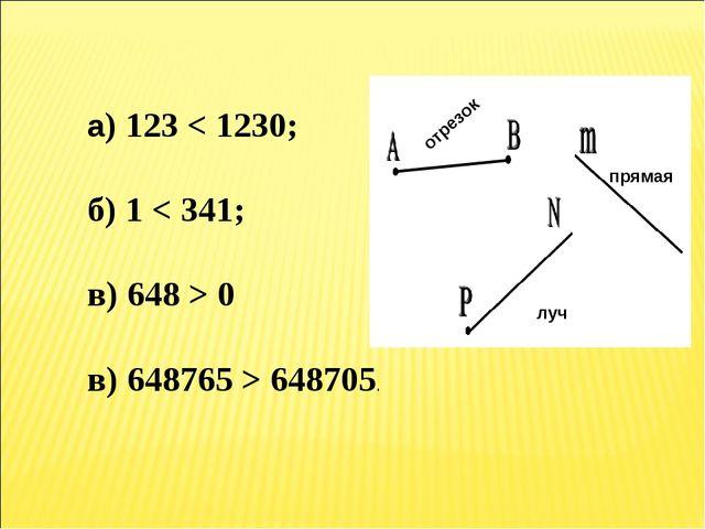 а) 123 < 1230; б) 1 < 341; в) 648 > 0 в) 648765 > 648705. отрезок прямая луч
